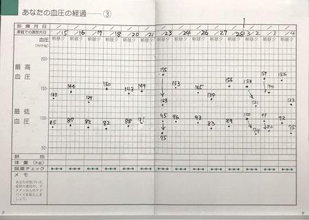 血圧2.jpg