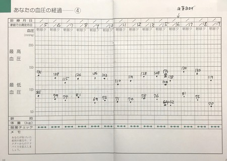 血圧3.jpg